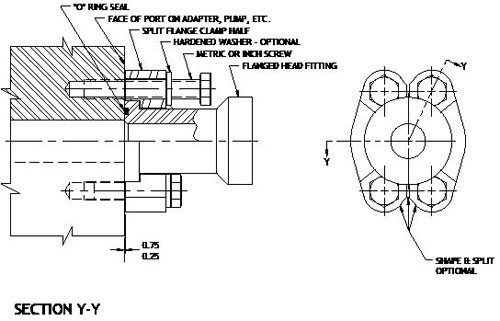 Hydraulic fittings and flanges
