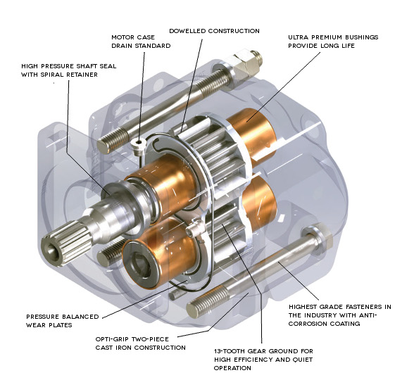 Achieving high performance and pressure—with gear pumps