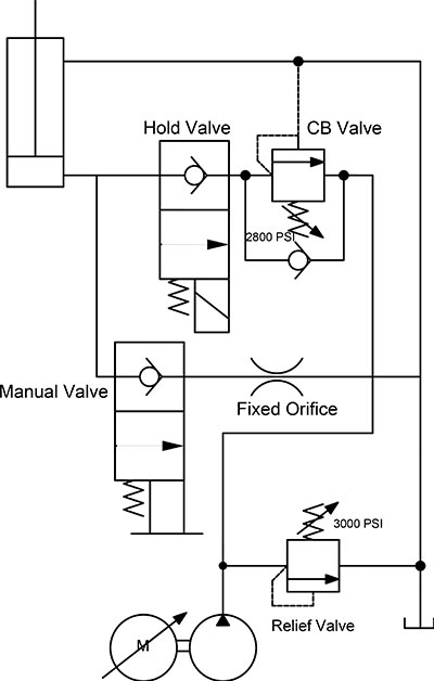 Sample circuit as could be used for a telescopic lift